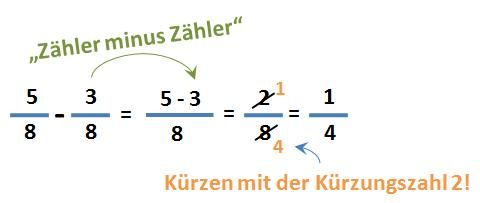 Brüche Subtrahieren (gleichnamig) - Zwei Brüche heißen gleichnamig ...
