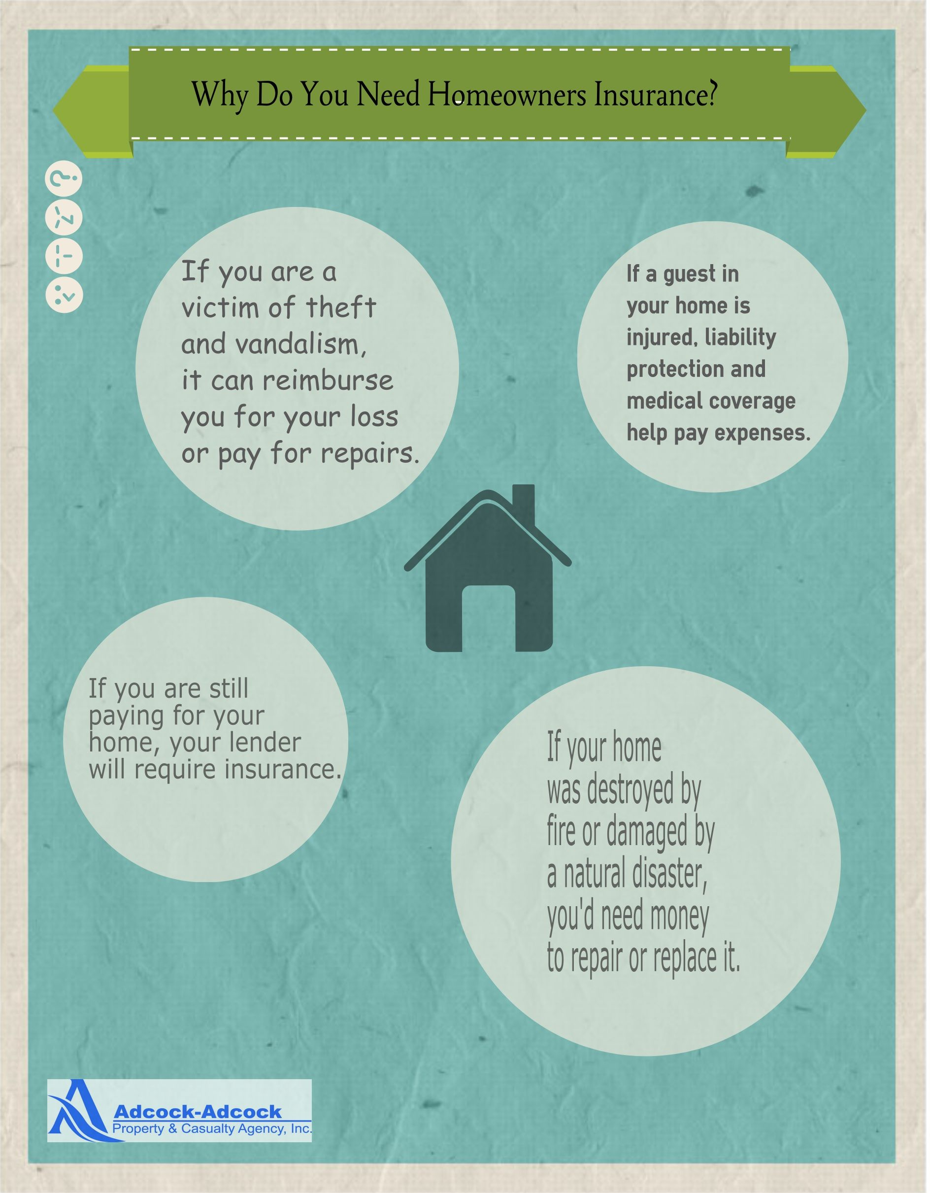 Reasons to have Homeowners Insurance Homeowners