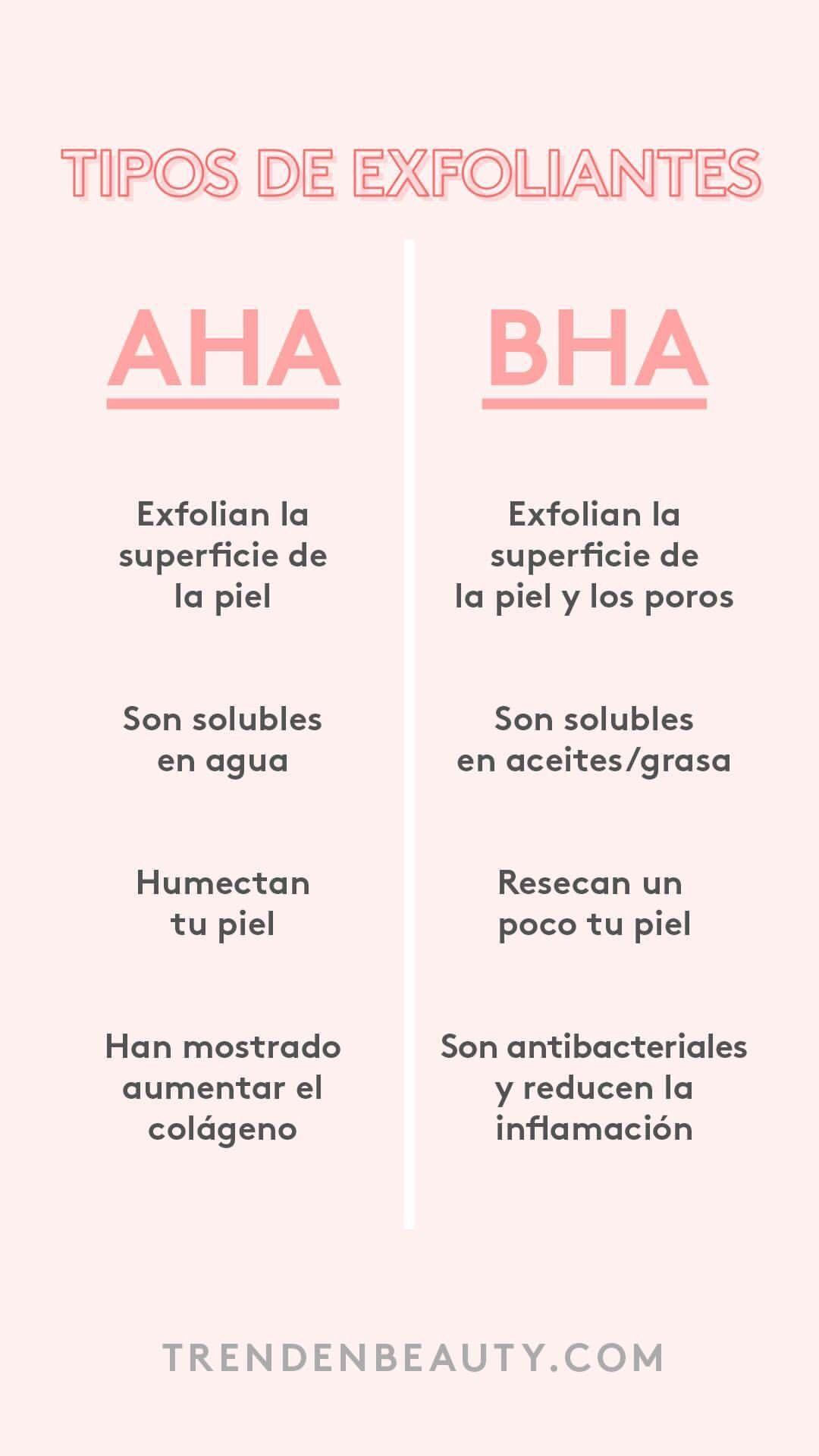 Tipos De Exfoliantes Químicos Diferencia Entre Aha Y Bha Skincare Cuidadodep Cuidados Para La Piel Grasa Consejos Para La Piel Rutina De Cuidado De La Piel