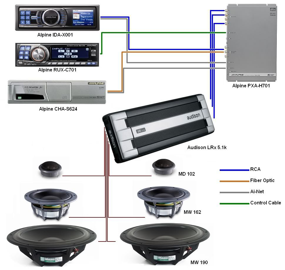 Car Sound System Diagram New System Plannedthoughts