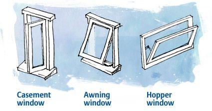 Casement Vs Awning Vs Hopper Doors And Windows In 2019