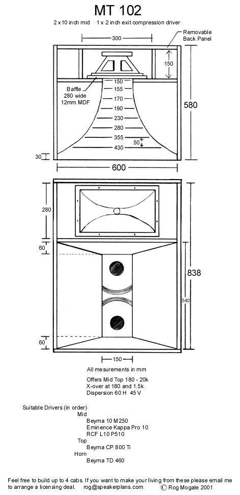 Tractrix Horn Design