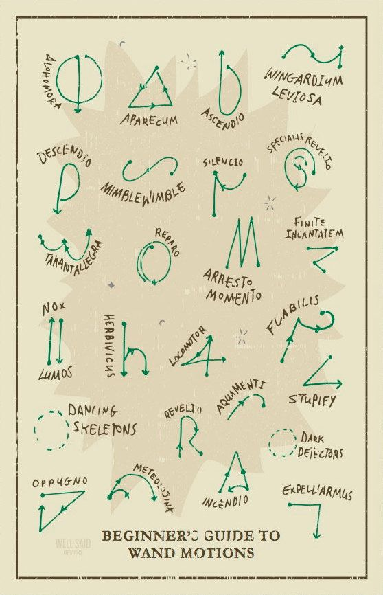 Beginner   guide to harrypotter wand motions also kiddos harry rh pinterest
