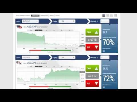 What is binary trading investment
