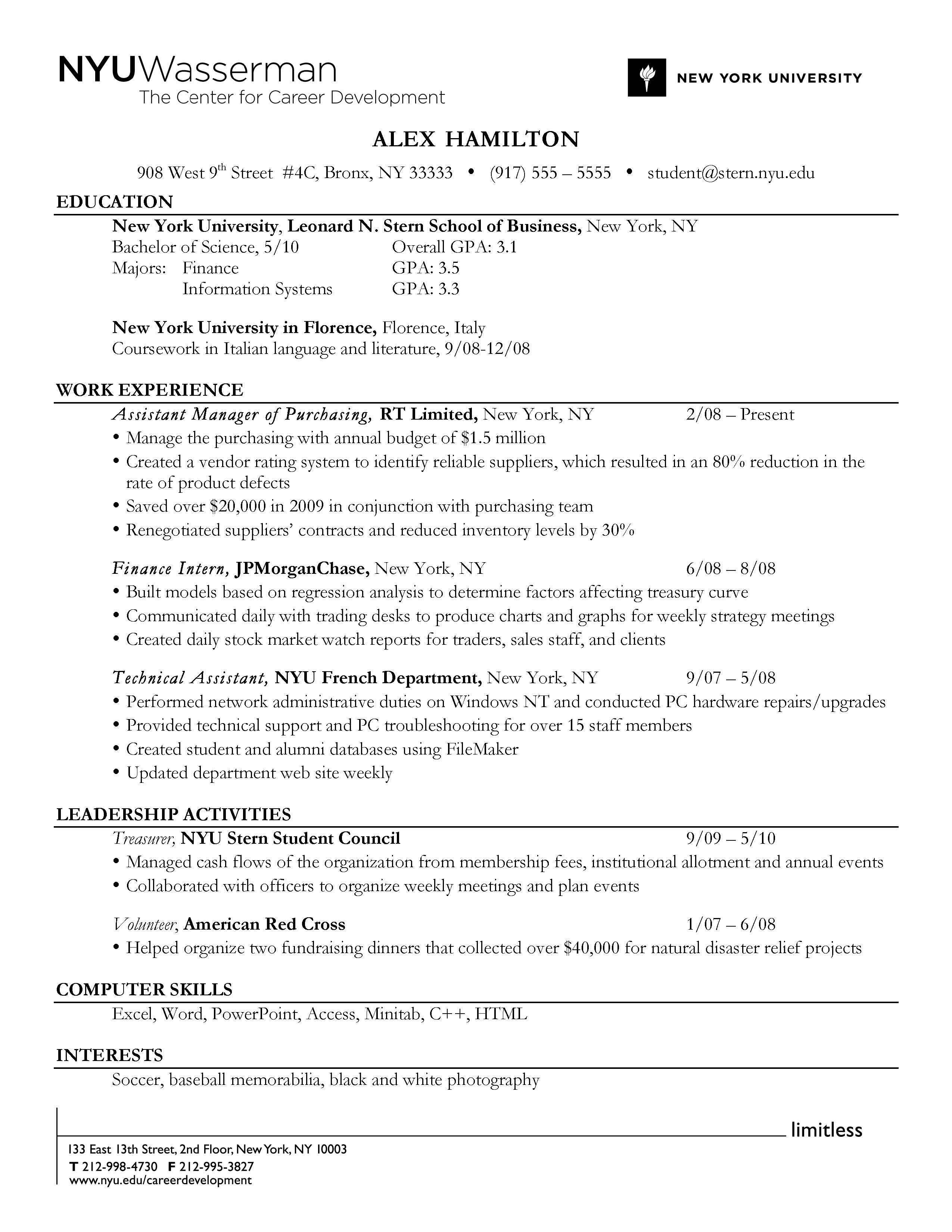 examples of leadership activities for resume