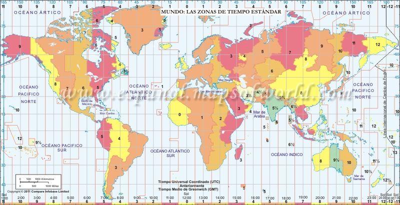 Horario forex mundial
