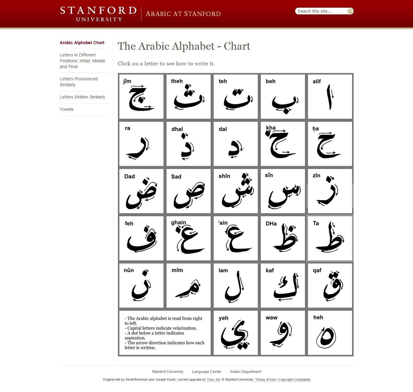 Tj Homeschooling Arabic Alphabet