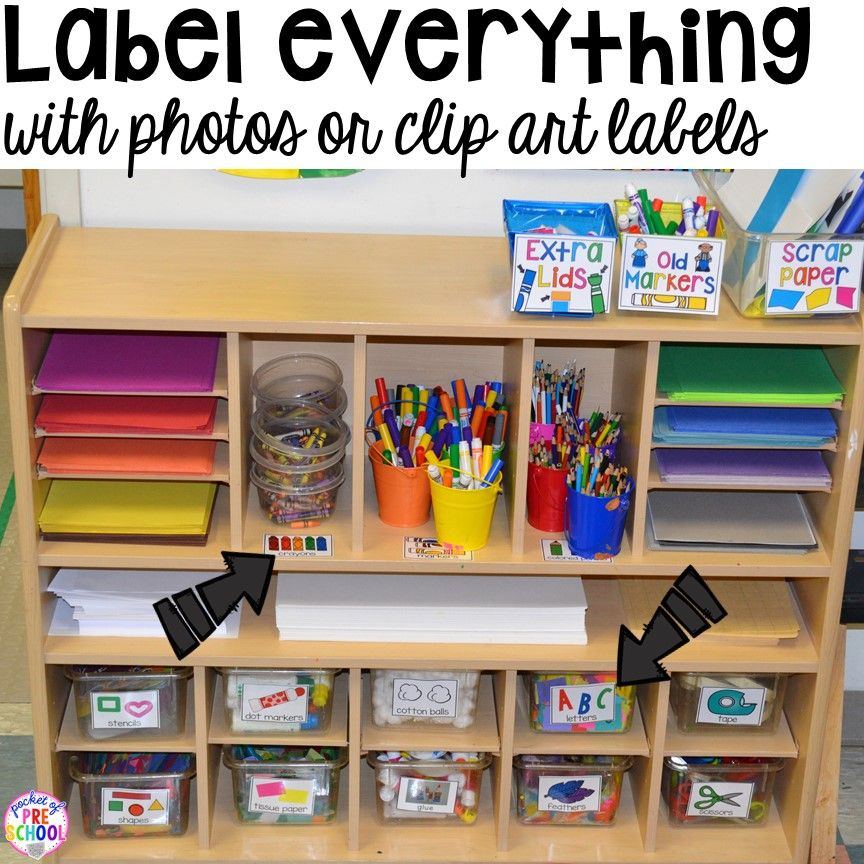 How To Set Up And Plan For Your Art Center In An Early Childhood