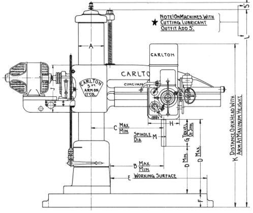 CARLTON 3A & 4A Radial Drill Parts Manual with Columns 11