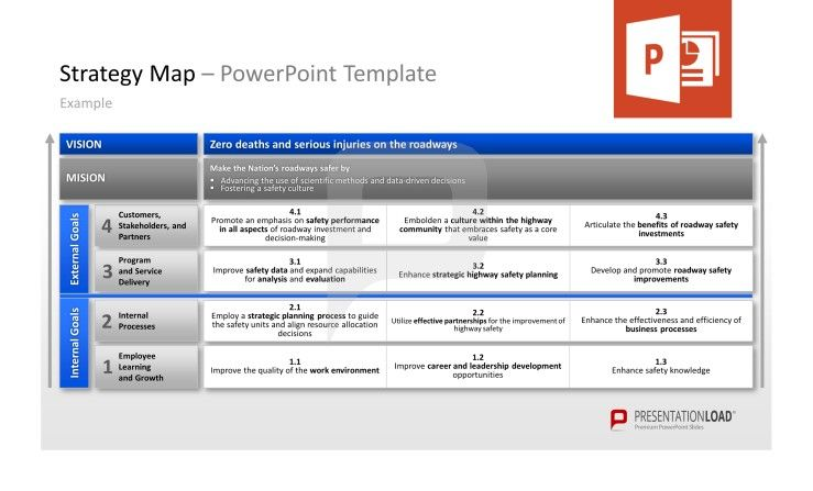 Strategy Map for PowerPoint Presentations #presentationload