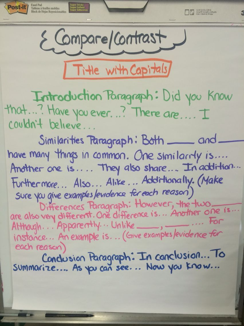 Compare and contrast essay examples for college students