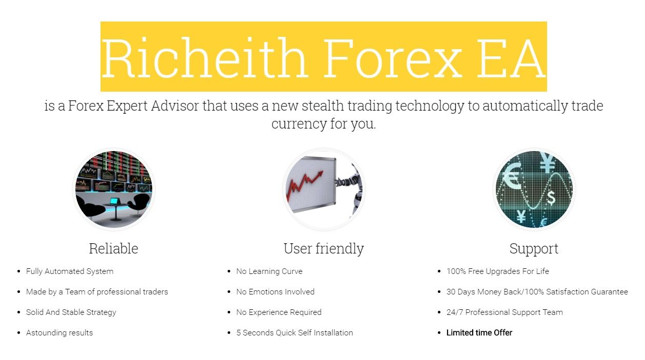Richeith Forex EA Review   Best Forex EA's   FX Expert