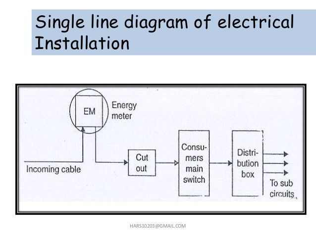 on one line wiring diagram