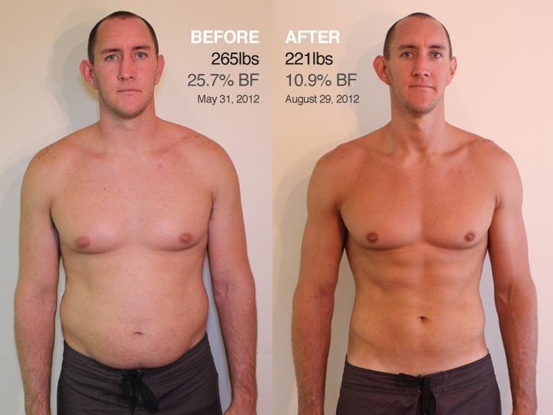 Bodybuilder Fat Loss Diet Plan