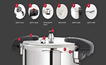 Best Stovetop Pressure Cooker America's Test Kitchen