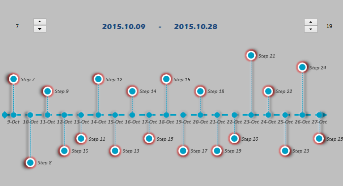 Project Timeline Template | project management | Project management