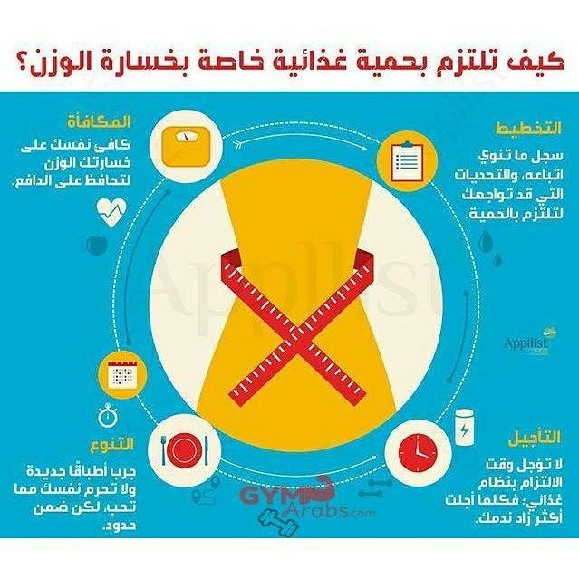 Gym Arabs On Instagram كيفية الالتزام بحمية غذائية خاصة بخسارة الوزن فيتنس جيم طاقة قوة معلومات جيم العرب رياضة كمال Instagram Posts Pie Chart Chart