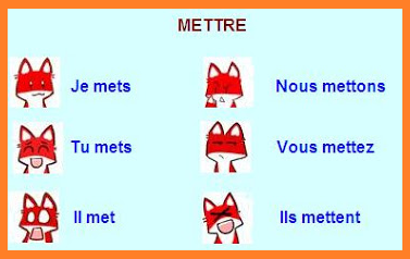 Blog De Frances De La E S O A1 Le Verbe Mettre Verbe Mettre Verbe Exercice Ce2
