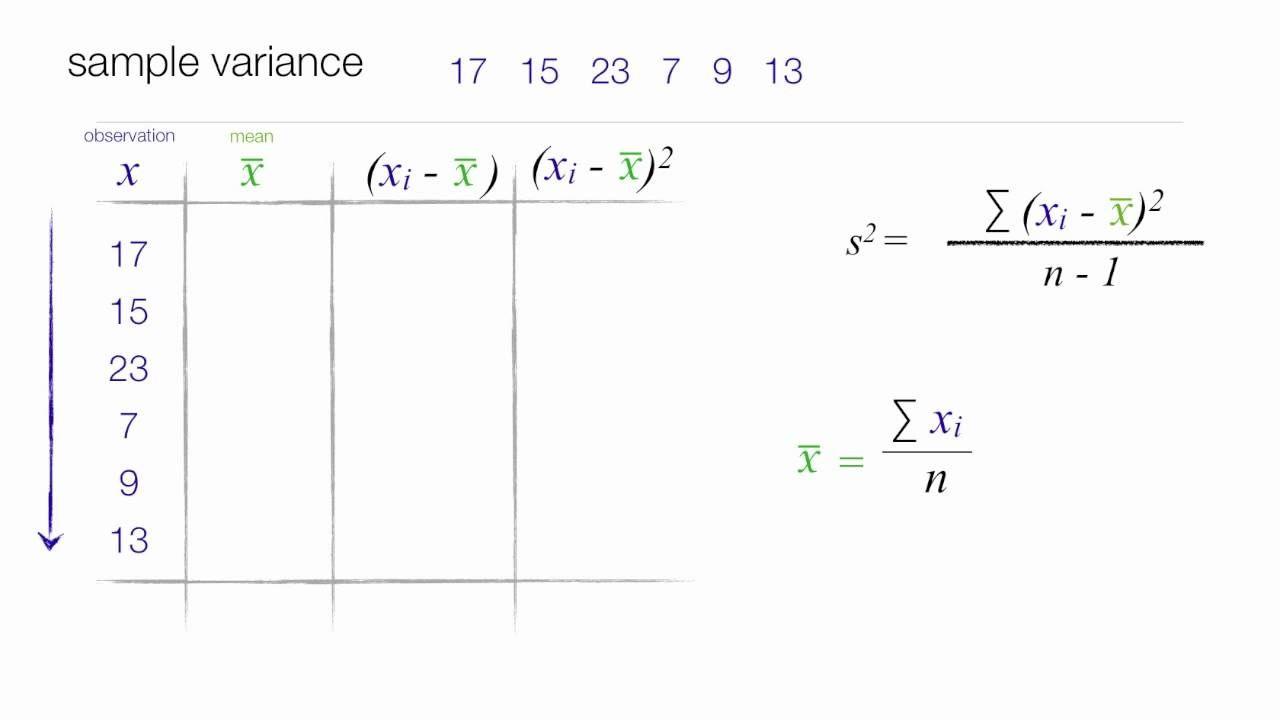 How To Calculate Standard Deviation And Variance Standard Deviation Homework Help Lean Six Sigma