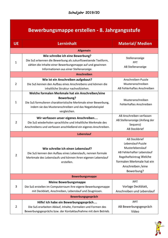 Sequenz Bewerbung Anschreiben Lebenslauf Usw Unterrichtsmaterial In Den Fachern Arbeitslehre Deutsch In 2020 Bewerbung Anschreiben Lebenslauf Anschreiben