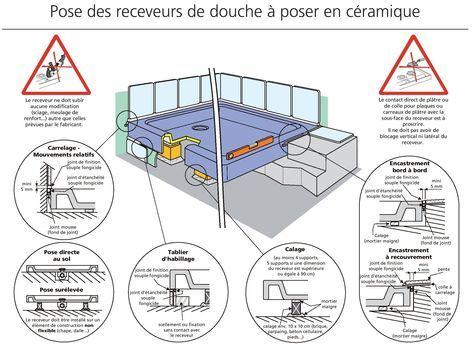 pose receveur de douche à poser ideal standard grès émaillé 90x90 - Plan Electrique Salle De Bain