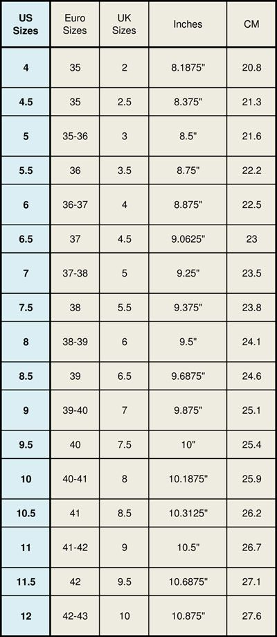 Shoe size measurement comparison chart Measure feet at end of day - comparison template word