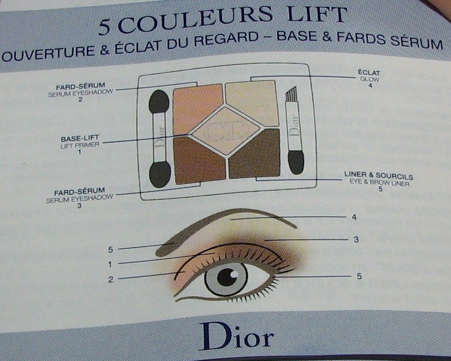 Dior 5 colours eye diagram makeup beauty stuff pinterest make up dior 5 colours eye diagram ccuart Images