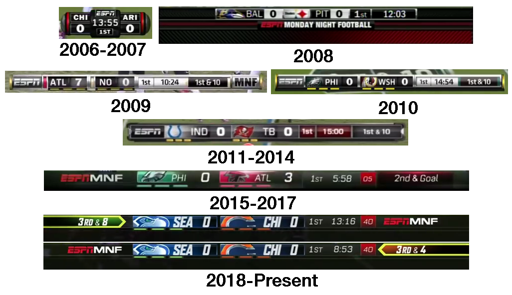 ESPN MNF Graphics History by Chenglor55 Espn monday