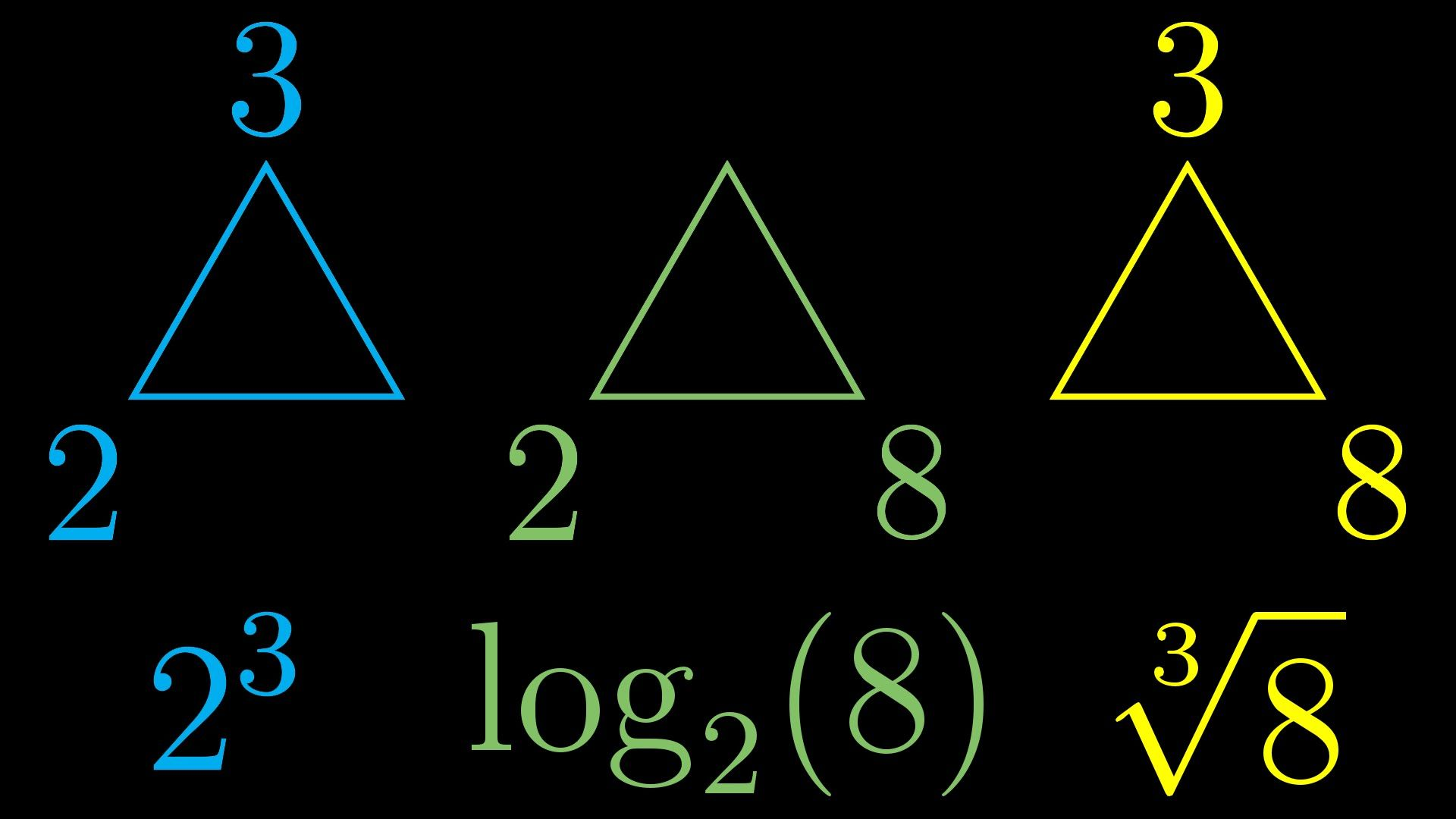 Triangle Of Power Exponents Logarithms And Roots All