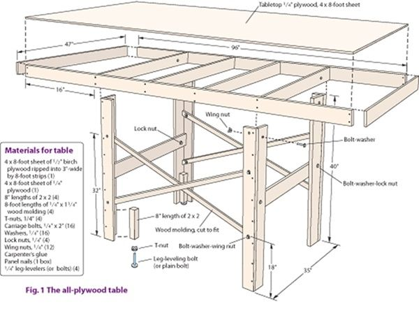 Model train table plans assembly instructions materials for Table layout design