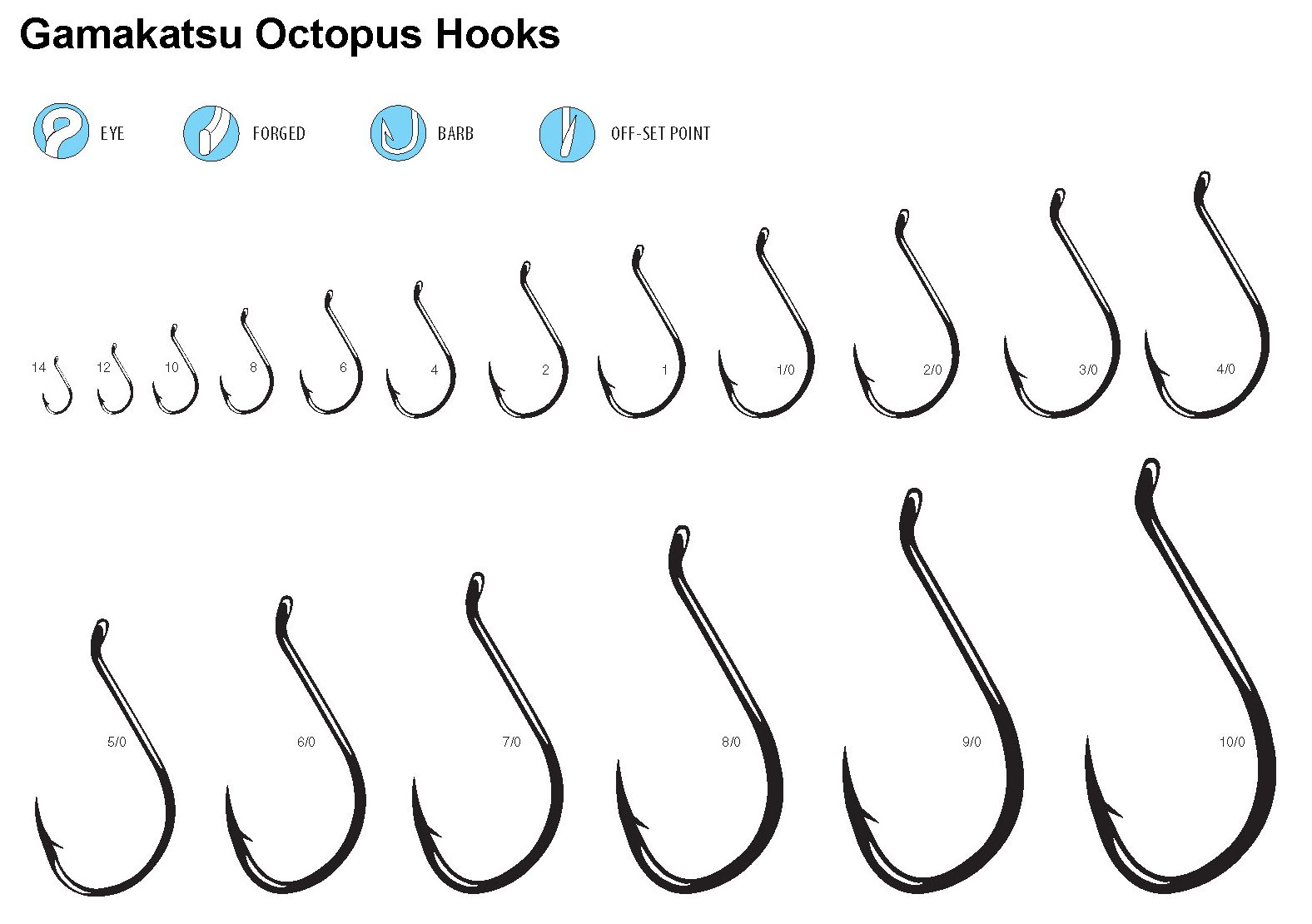 Pin By Jessa Kostecki On Fish Hunt Camp Outdoors Hook Sizing