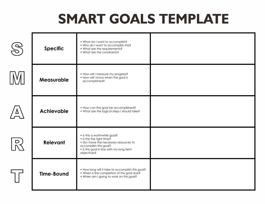 Smart Goal Template In