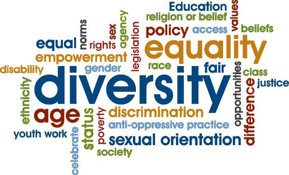 Diversity Google Search Equality And Diversity Diversity Quotes Equality