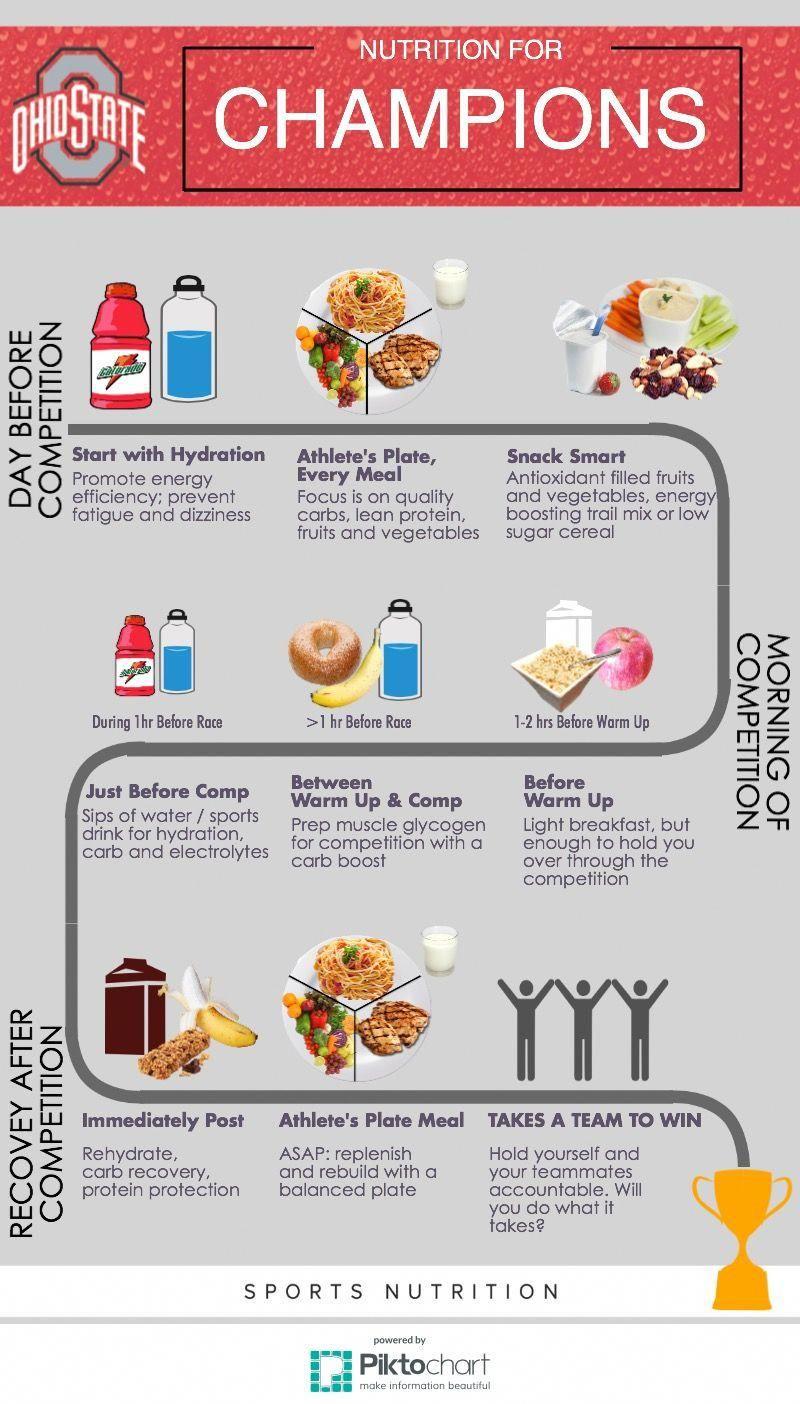Nutrition Guide For Diabetics #NutritionByTanya Refferal: 3827435973 #athletenutrition