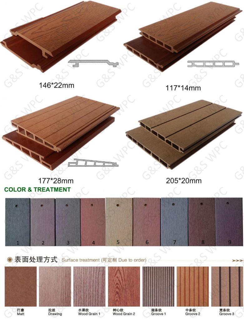 Composite Exterior Siding Panels With Regard To House Wood Plastic Composite Wall Paneling Exterior Wall Panels