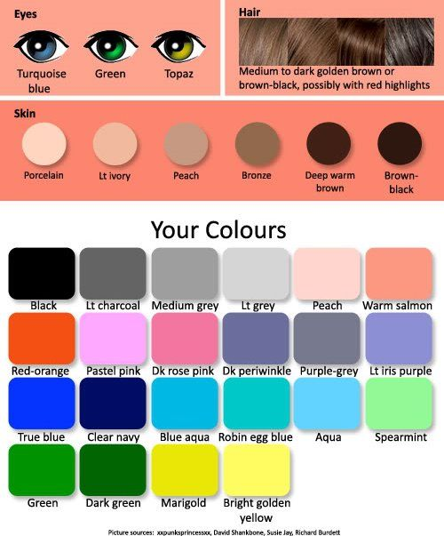SeasonalColorAnalysis: Clear Spring (I'd like to note that the picture only shows brown hair colors but all the DESCRIPTIONS online say that golden hair or golden-brown hair also fit the bill. And all the pictures they use for examples have models with my hair color).