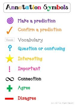 Annotation Symbols Improve Reading Comprehension Teaching Writing Words