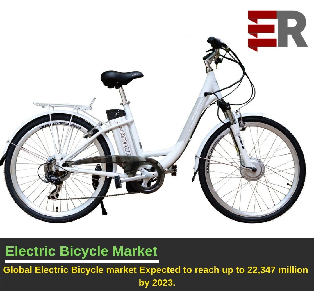 Global Electric Bicycle Market By Product Type Market Players