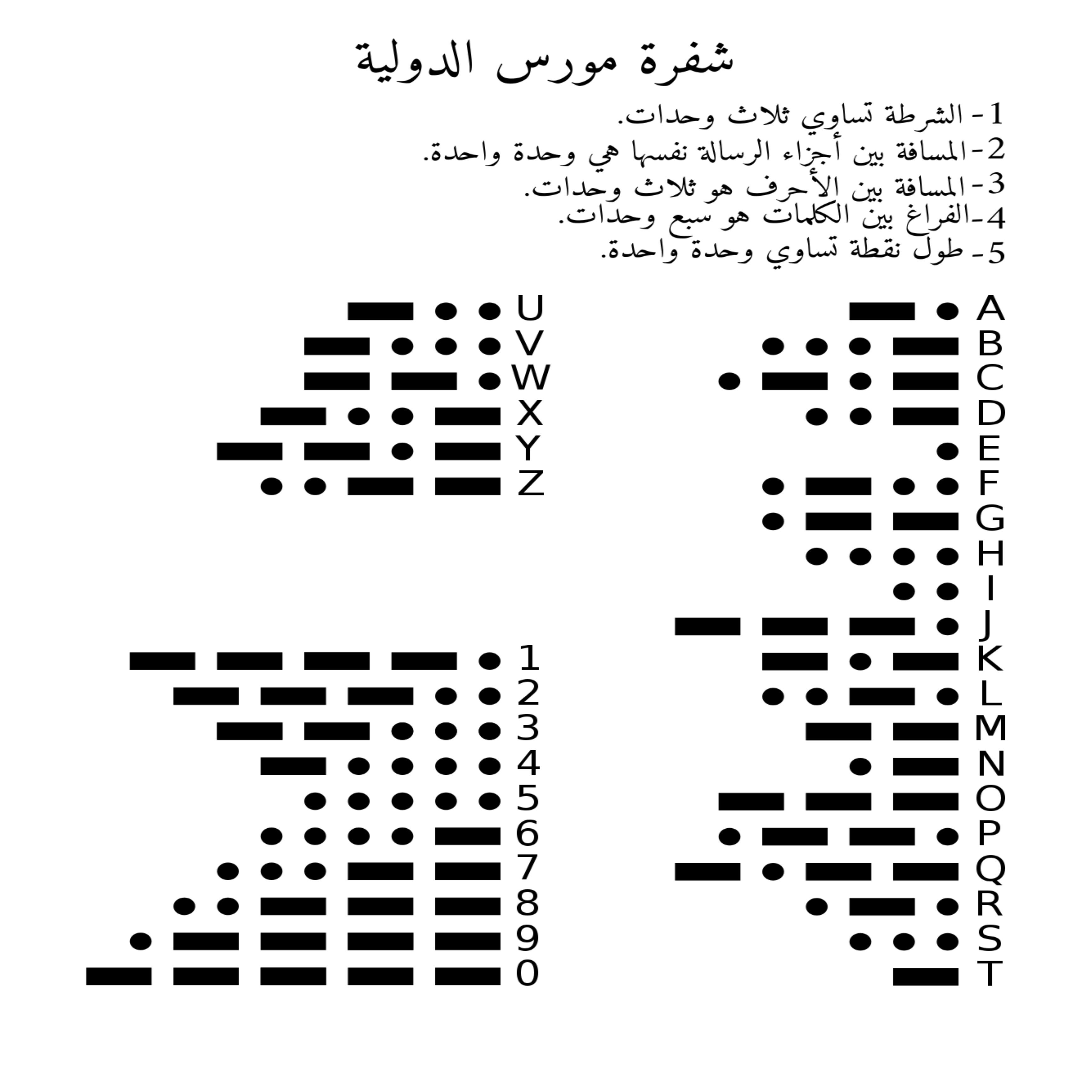 Pin By Ssasma On Basma Learning Websites Sign Language Alphabet Cool Words