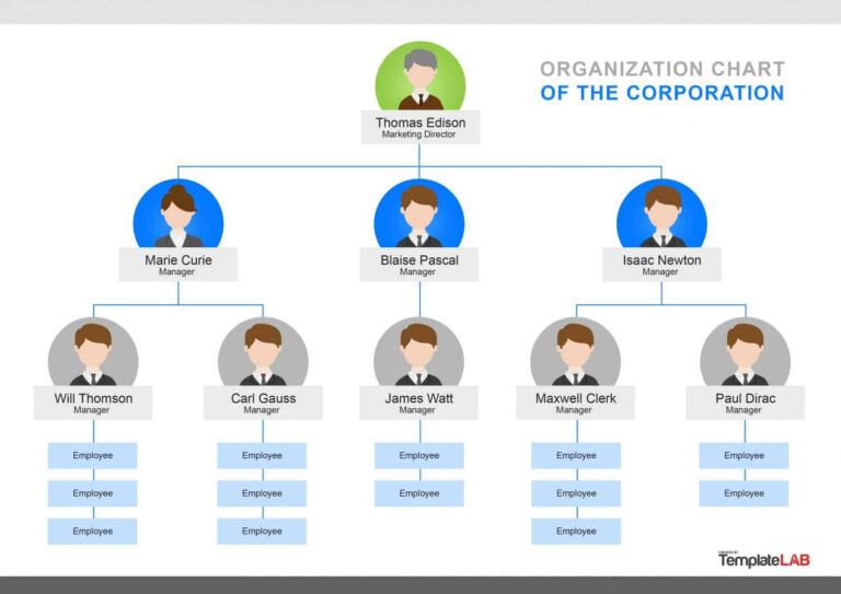40 Organizational Chart Templates Word Excel Powerpoint Inside