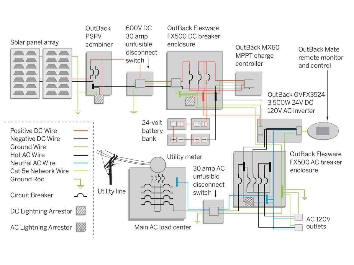 medium resolution of m14 solar system schematic