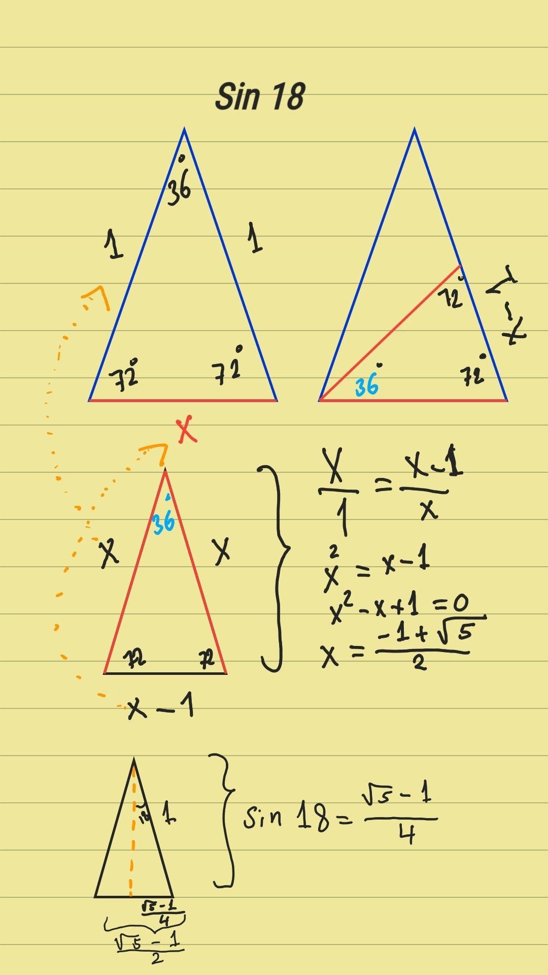 Trigonometry Panosundaki Pin