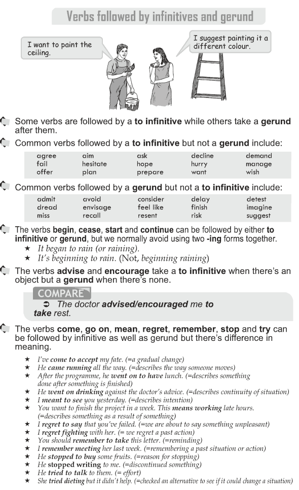 Grade 10 Grammar Lesson 22 Verbs Followed By Infinitives And Gerund