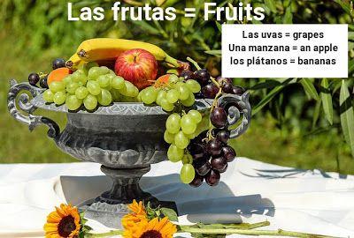 Mi Palabra Del Día: Categoría Comida - Category food - las frutas - fr...