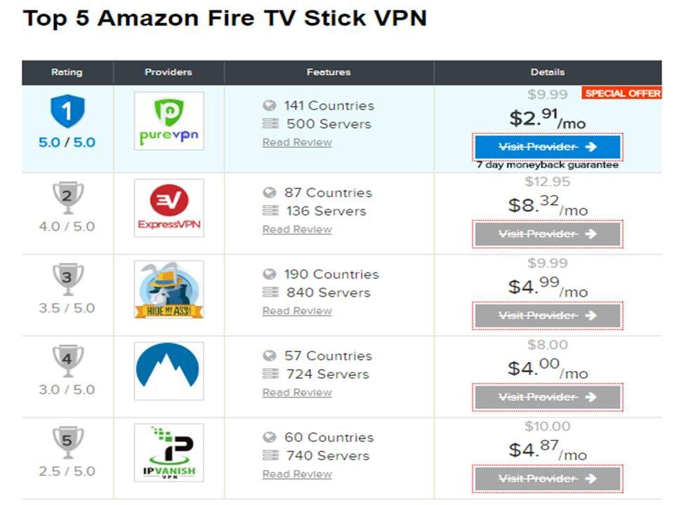 4813f2f3ce97923a3dc5cea407cc5f4d - How To Use Utorrent With Vpn