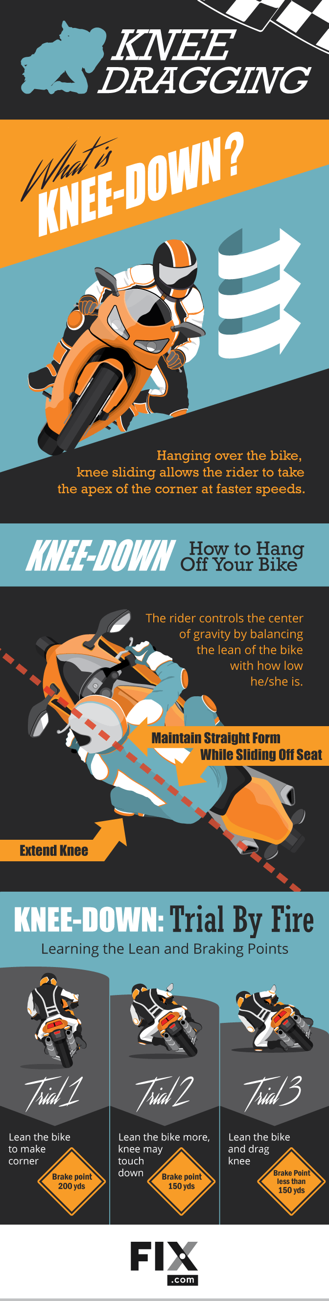 How to Ride Knee Down