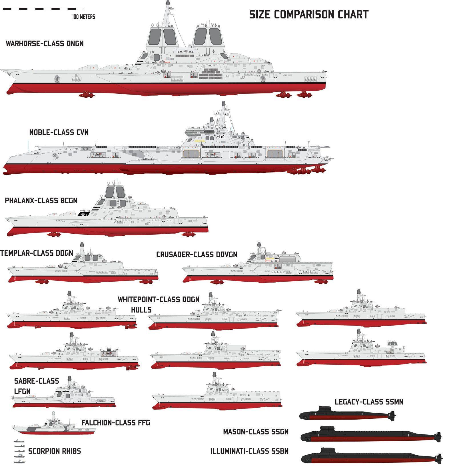 Size comparison chart by afterskies on deviantart m quinas de guerra pinterest de guerre - Porte avion gi joe a vendre ...