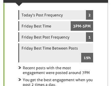 Understanding Post Grading: Timing