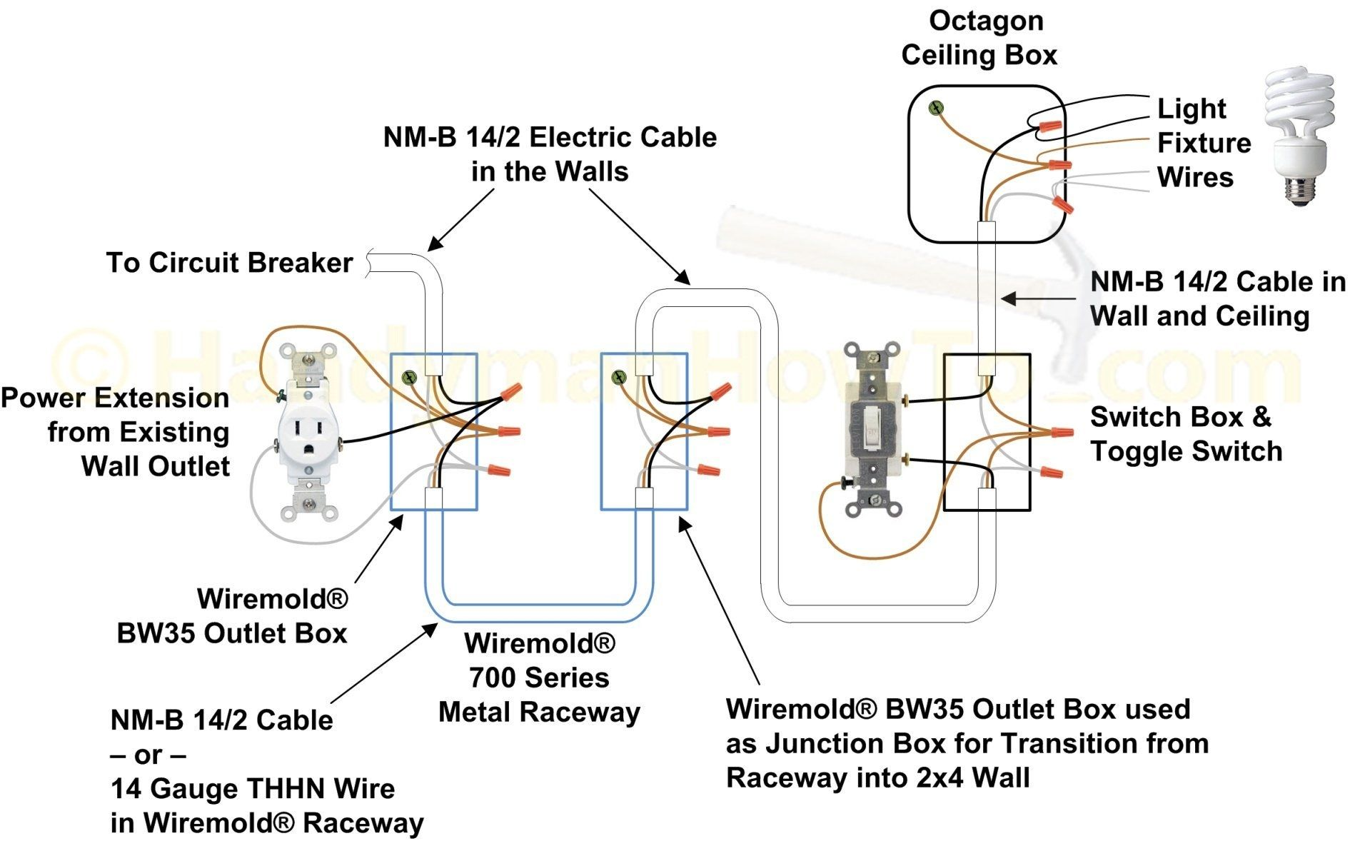 Wiring Plug Diagram Collection Wiring Diagram With Electrical