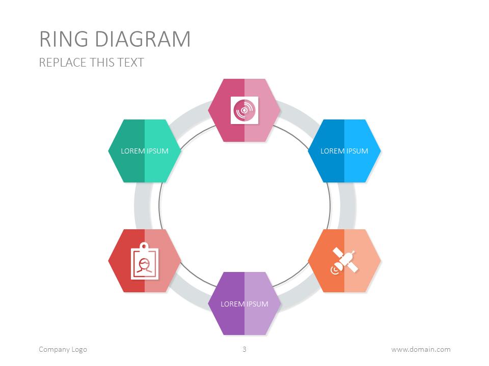 Ring diagram slide #presentationdesign #GoogleSlides #slidedesign ...